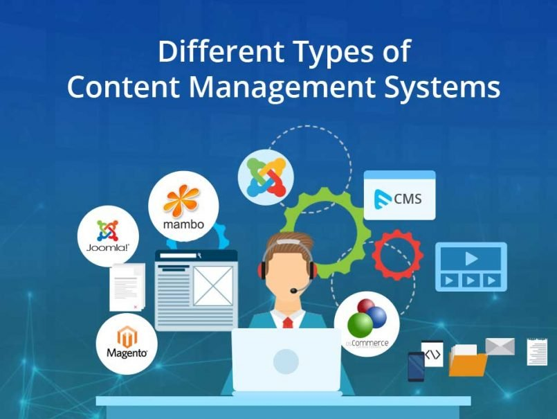 Types-of-CMS-Content-Management-Systems didacweb-creation-site-internet