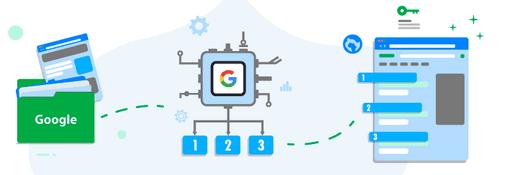Comprendre Google Index