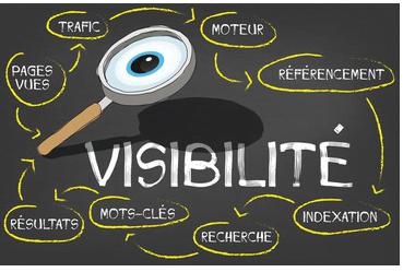 visibilité de votre site internet